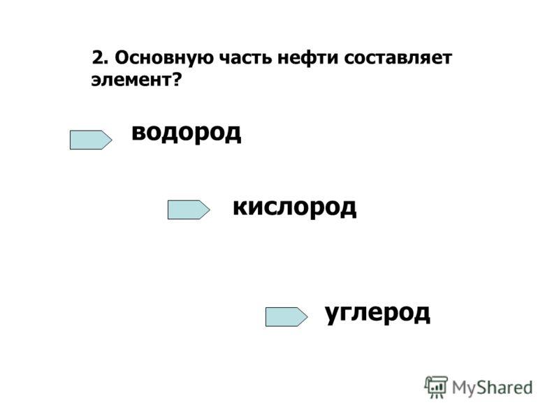1. Какое полезное ископаемое славяне называли ропанкой? газ нефть уголь