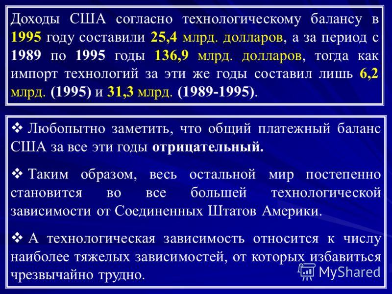 Доходы США согласно технологическому балансу в 1995 году составили 25,4 млрд. долларов, а за период с 1989 по 1995 годы 136,9 млрд. долларов, тогда как импорт технологий за эти же годы составил лишь 6,2 млрд. (1995) и 31,3 млрд. (1989-1995). Любопытн
