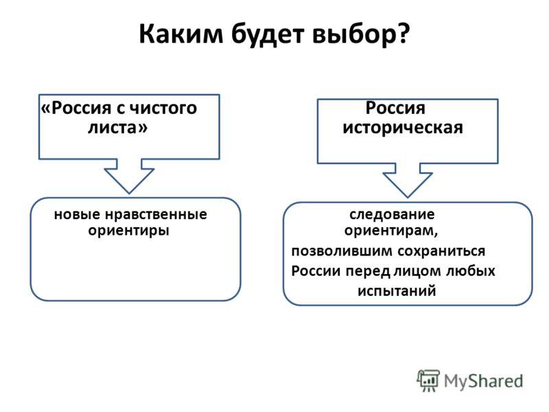 Каким будет выбор? «Россия с чистого Россия листа» историческая новые нравственные следование ориентиры ориентирам, позволившим сохраниться России перед лицом любых испытаний
