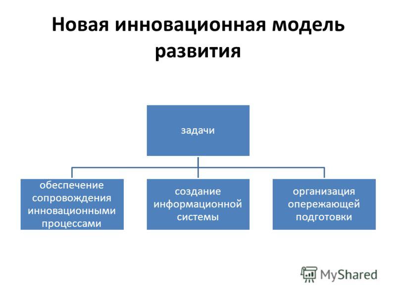 Новая инновационная модель развития задачи обеспечение сопровождения инновационными процессами создание информационной системы организация опережающей подготовки
