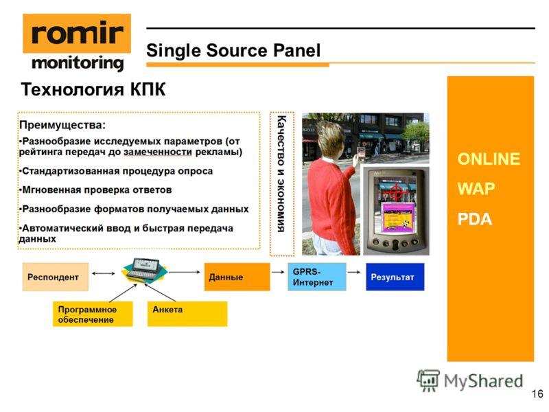 16 Single Source Panel ONLINE WAP PDA ONLINE WAP PDA Технология КПК
