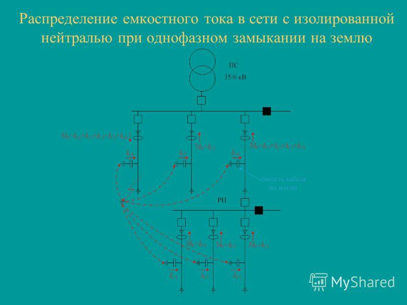 Распределение емкостного тока в сети с изолированной нейтралью при однофазном замыкании на землю