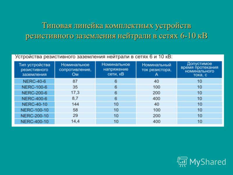 Типовая линейка комплектных устройств резистивного заземления нейтрали в сетях 6-10 кВ