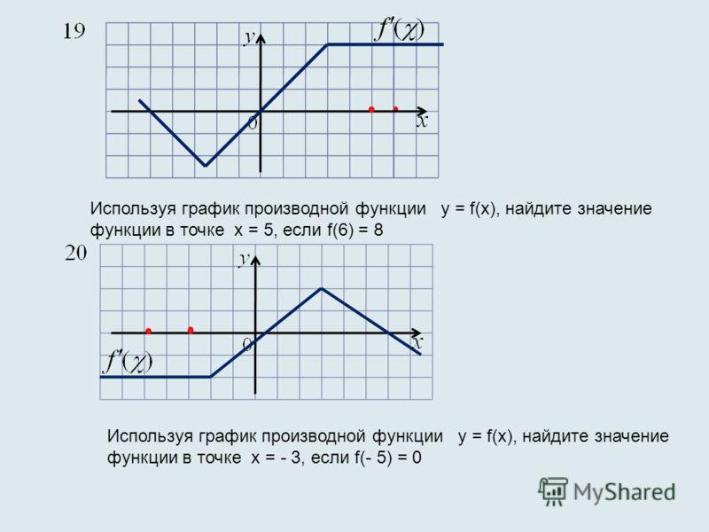 Используя график производной функции у = f(x), найдите значение функции в точке х = 5, если f(6) = 8 Используя график производной функции у = f(x), найдите значение функции в точке х = - 3, если f(- 5) = 0