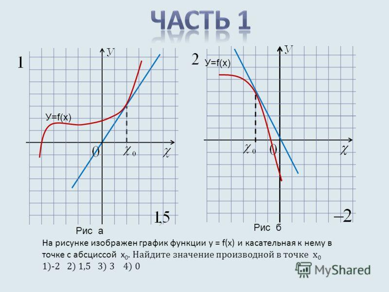 На рисунке изображен график функции у = f(x) и касательная к нему в точке с абсциссой х 0. Найдите значение производной в точке х 0 1)-2 2) 1,5 3) 3 4) 0 Рис а Рис б У=f(х)