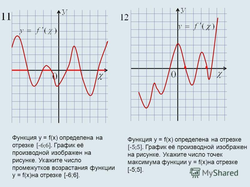 Функция у = f(х) определена на отрезке [-6;6]. График её производной изображен на рисунке. Укажите число промежутков возрастания функции у = f(х)на отрезке [-6;6]. Функция у = f(х) определена на отрезке [-5;5]. График её производной изображен на рису