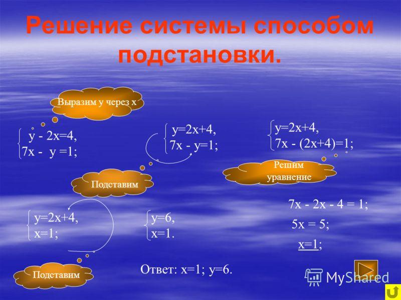 Как выразить переменную y через x