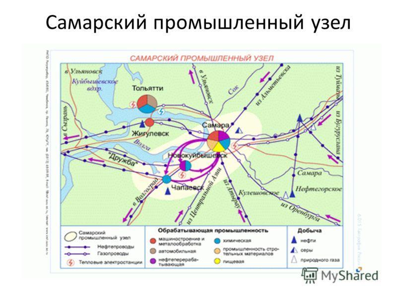 Самарский промышленный узел