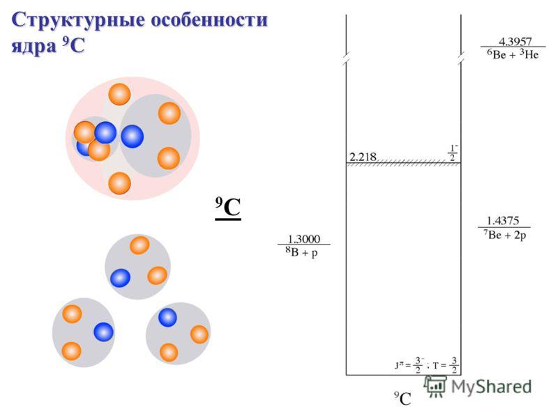 Структурные особенности ядра 9 С 9C9C