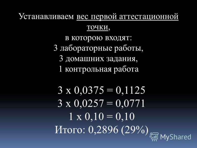 Устанавливаем вес первой аттестационной точки, в которою входят: 3 лабораторные работы, 3 домашних задания, 1 контрольная работа 3 х 0,0375 = 0,1125 3 х 0,0257 = 0,0771 1 х 0,10 = 0,10 Итого: 0,2896 (29%)