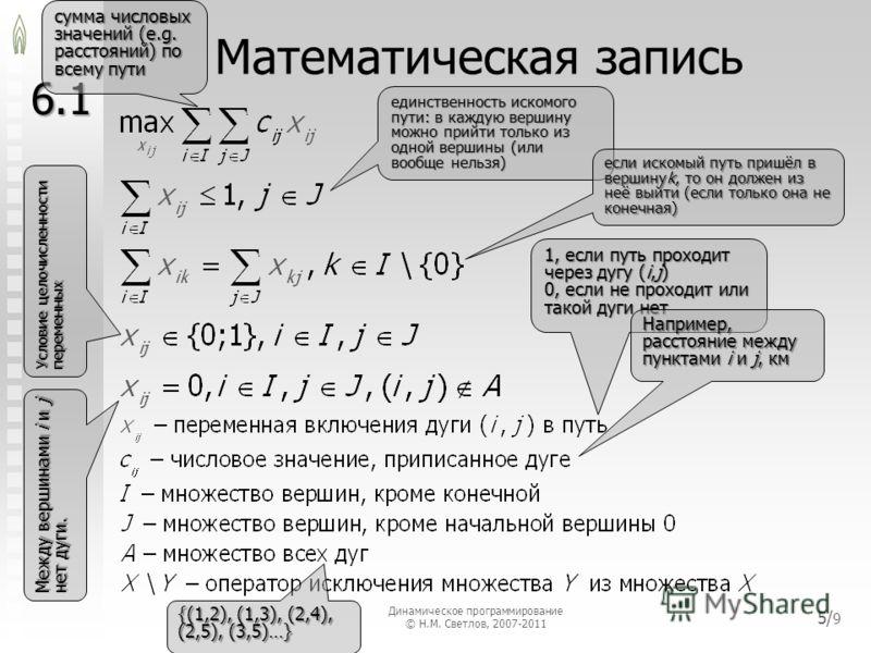 Математическая запись 6.1 5/ 9 1, если путь проходит через дугу (i,j) 0, если не проходит или такой дуги нет Например, расстояние между пунктами i и j, км {(1,2), (1,3), (2,4), (2,5), (3,5)…} единственность искомого пути: в каждую вершину можно прийт