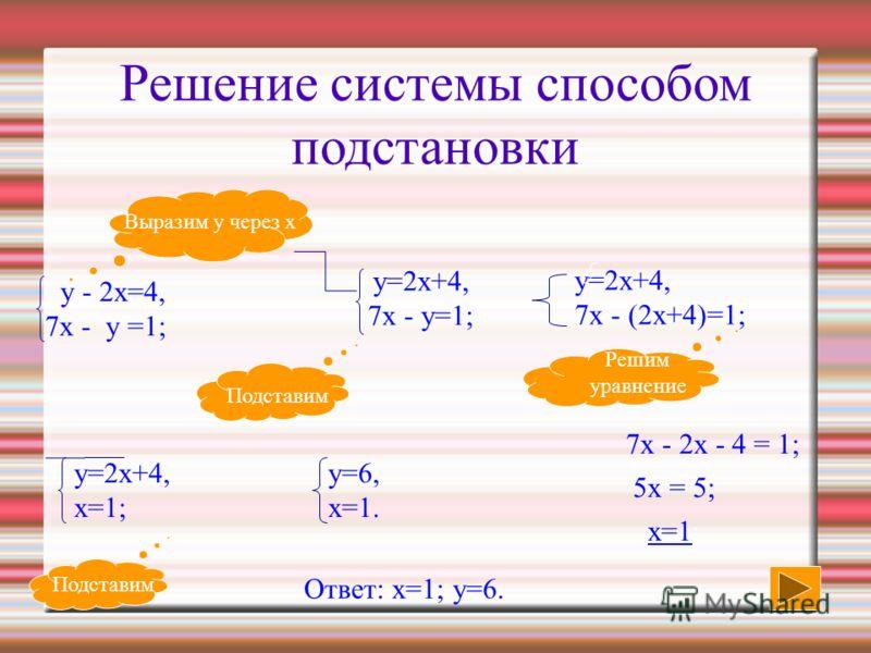 Решение системы способом подстановки у - 2х=4, 7х - у =1; Выразим у через х у=2х+4, 7х - у=1; Подставим у=2х+4, 7х - (2х+4)=1; Решим уравнение 7х - 2х - 4 = 1; 5х = 5; х=1; у=2х+4, х=1; Подставим у=6, х=1. Ответ: х=1; у=6.