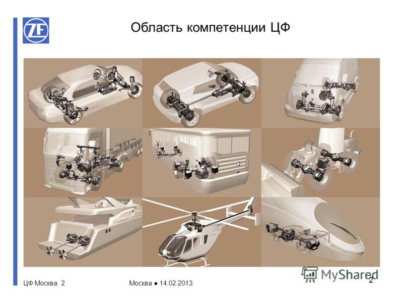 ЦФ Москва 2 Область компетенции ЦФ 2 Москва 14.02.2013