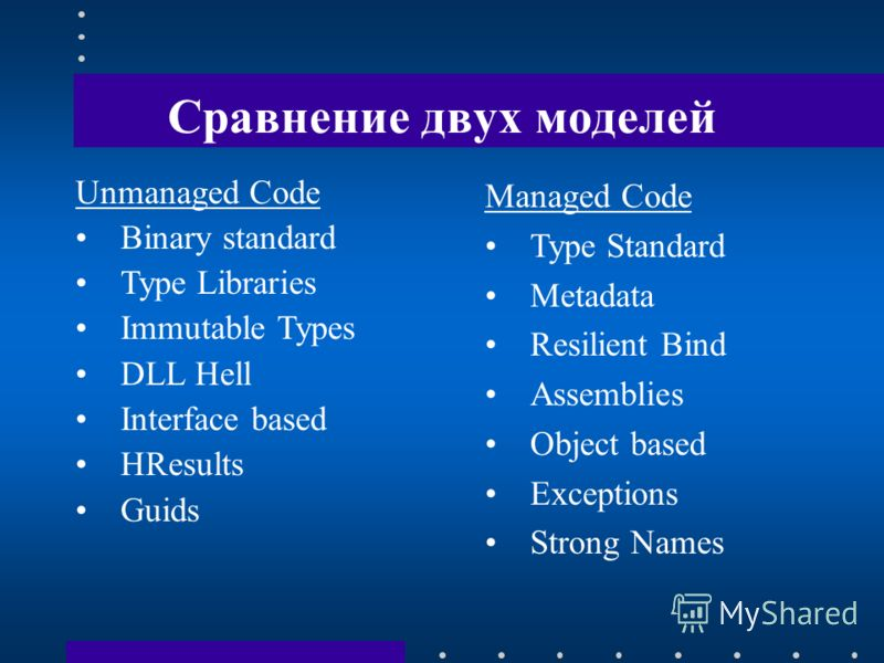 Сравнение двух моделей Unmanaged Code Binary standard Type Libraries Immutable Types DLL Hell Interface based HResults Guids Managed Code Type Standard Metadata Resilient Bind Assemblies Object based Exceptions Strong Names