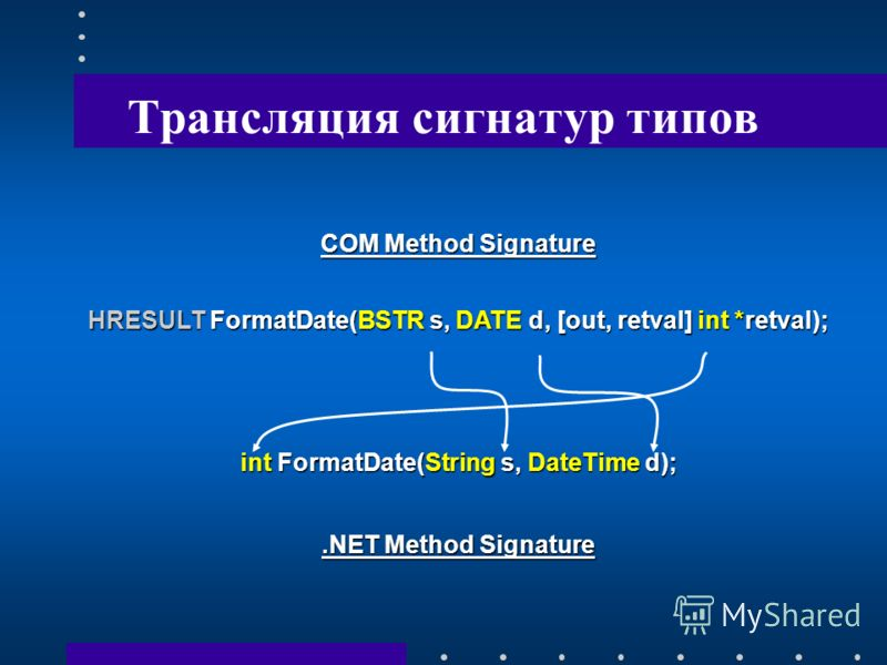 Трансляция сигнатур типов COM Method Signature HRESULT FormatDate(BSTR s, DATE d, [out, retval] int *retval); int FormatDate(String s, DateTime d);.NET Method Signature
