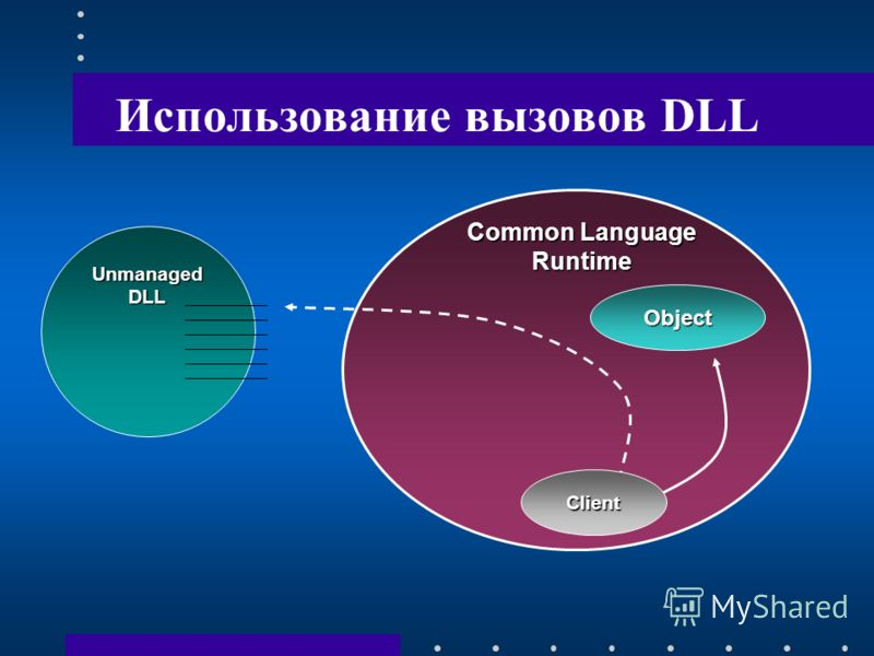 Использование вызовов DLL Object Common Language Runtime Unmanaged DLL Client