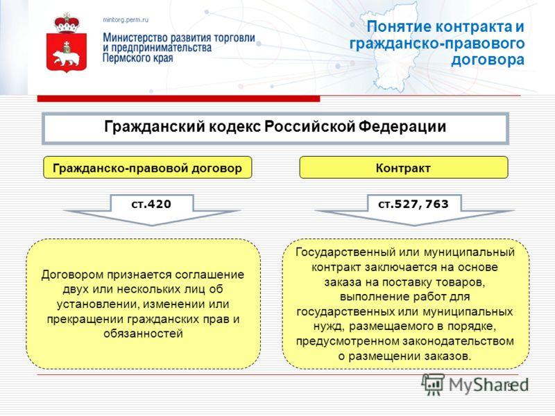 5 Гражданский кодекс Российской Федерации Договором признается соглашение двух или нескольких лиц об установлении, изменении или прекращении гражданских прав и обязанностей Государственный или муниципальный контракт заключается на основе заказа на по