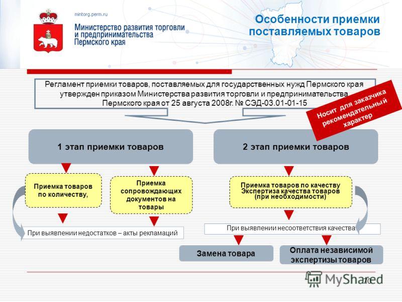 Инструкция По Приемке Товаров По Количеству И Качеству В Рк - servicgrab