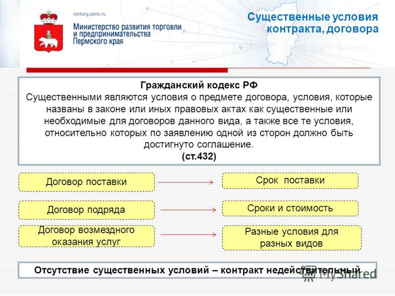 9 Договор поставки Комиссии по размещению заказов часть 2 статьи 7 Существенные условия контракта, договора Гражданский кодекс РФ Существенными являются условия о предмете договора, условия, которые названы в законе или иных правовых актах как сущест