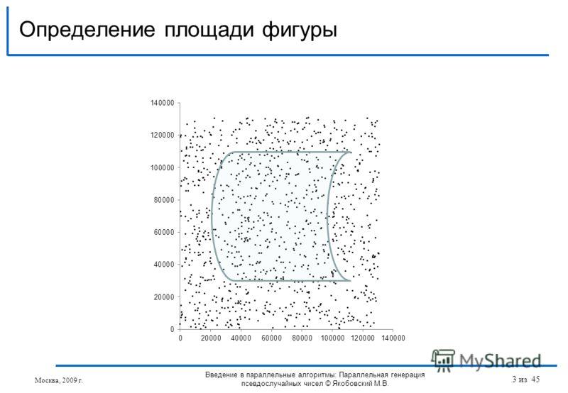 Определение площади фигуры Москва, 2009 г. Введение в параллельные алгоритмы: Параллельная генерация псевдослучайных чисел © Якобовский М.В. 3 из 45