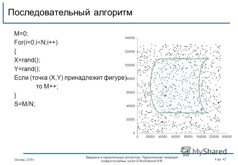 M=0; For(i=0;i