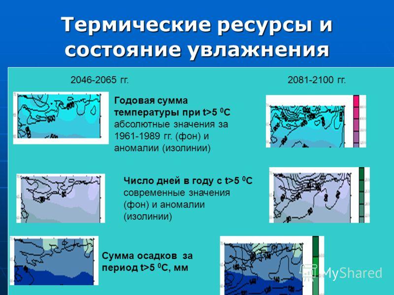 2046-2065 гг.2081-2100 гг. Число дней в году с t>5 0 C современные значения (фон) и аномалии (изолинии) Годовая сумма температуры при t>5 0 C абсолютные значения за 1961-1989 гг. (фон) и аномалии (изолинии) Сумма осадков за период t>5 0 C, мм Термиче