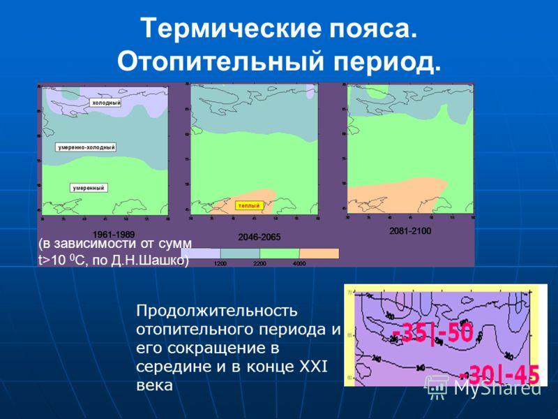 Термические пояса. Отопительный период. (в зависимости от сумм t>10 0 C, по Д.Н.Шашко) Продолжительность отопительного периода и его сокращение в середине и в конце ХХI века