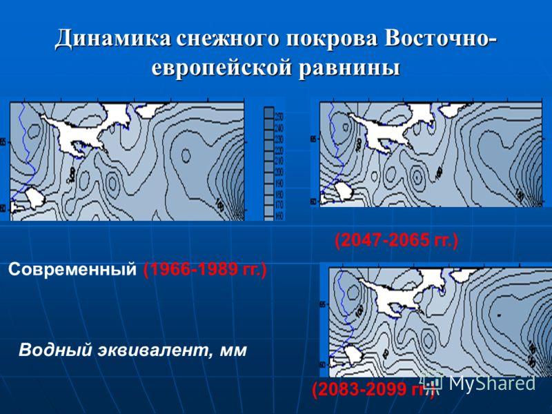 Динамика снежного покрова Восточно- европейской равнины Современный (1966-1989 гг.) (2047-2065 гг.) (2083-2099 гг.) Водный эквивалент, мм