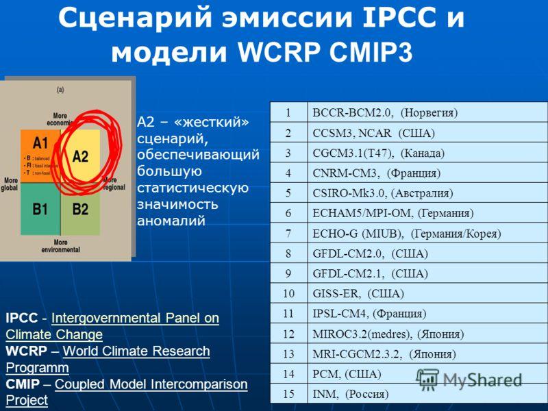 Сценарий эмиссии IPCC и модели WCRP CMIP3 А2 – «жесткий» сценарий, обеспечивающий большую статистическую значимость аномалий IPCC - Intergovernmental Panel on Climate Change Intergovernmental Panel on Climate Change WCRP – World Climate Research Prog
