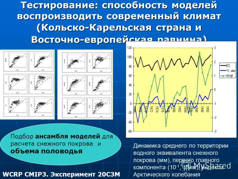 Тестирование: способность моделей воспроизводить современный климат (Кольско-Карельская страна и Восточно-европейская равнина) WCRP CMIP3. Эксперимент 20C3M Подбор ансамбля моделей для расчета снежного покрова и объема половодья Динамика среднего по