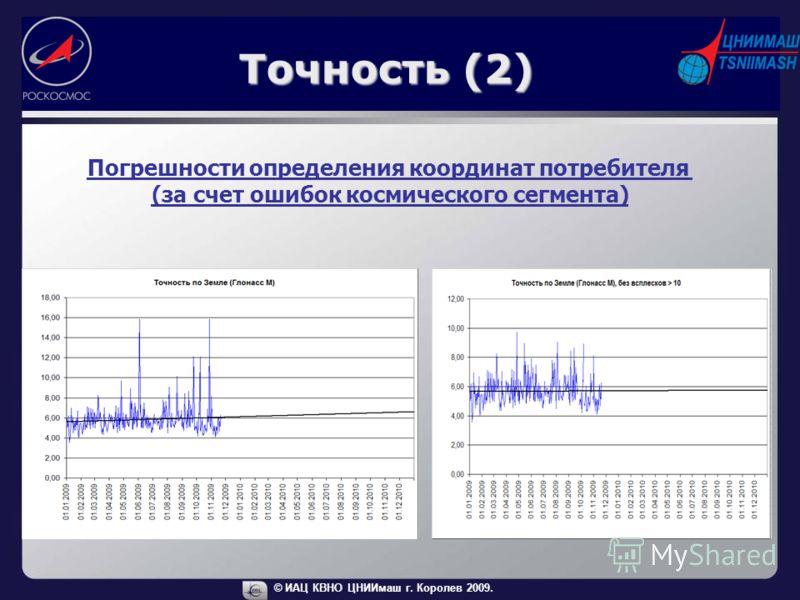 © ИАЦ КВНО ЦНИИмаш г. Королев 2009. Точность (2) Погрешности определения координат потребителя (за счет ошибок космического сегмента)