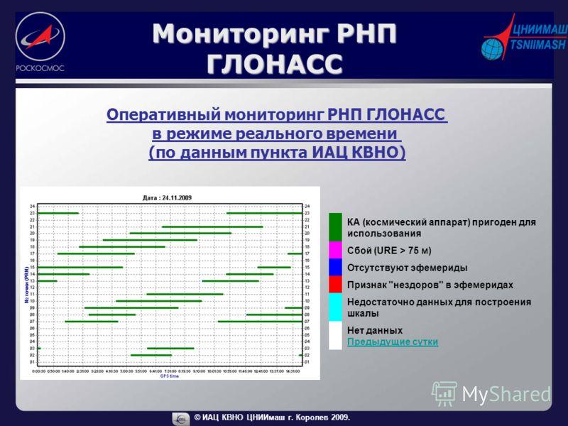 © ИАЦ КВНО ЦНИИмаш г. Королев 2009. Мониторинг РНП ГЛОНАСС КА (космический аппарат) пригоден для использования Сбой (URE > 75 м) Отсутствуют эфемериды Признак