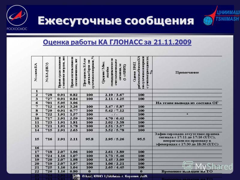 © ИАЦ КВНО ЦНИИмаш г. Королев 2009. Ежесуточные сообщения Оценка работы КА ГЛОНАСС за 21.11.2009