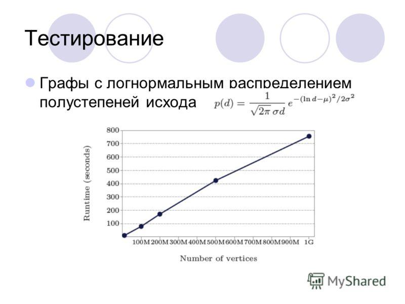 Тестирование Графы с логнормальным распределением полустепеней исхода