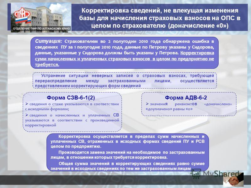Форма СЗВ-6-1(2) Ситуация: Страхователем во 2 полугодии 2010 года обнаружена ошибка в сведениях ПУ за 1 полугодие 2010 года, данные по Петрову указаны у Сидорова, данные, указанные у Сидорова должны быть указаны у Петрова. Корректировка сумм начислен