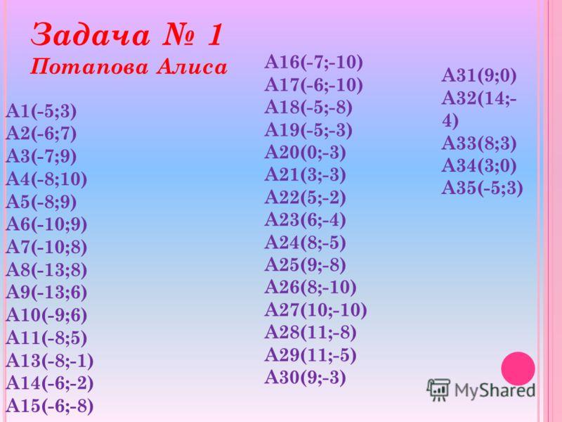 А1(-5;3) А2(-6;7) А3(-7;9) А4(-8;10) А5(-8;9) А6(-10;9) А7(-10;8) А8(-13;8) А9(-13;6) А10(-9;6) А11(-8;5) А13(-8;-1) А14(-6;-2) А15(-6;-8) А16(-7;-10) А17(-6;-10) А18(-5;-8) А19(-5;-3) А20(0;-3) А21(3;-3) А22(5;-2) А23(6;-4) А24(8;-5) А25(9;-8) А26(8