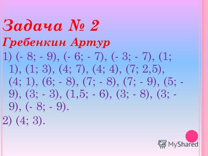 Задача 2 Гребенкин Артур 1) (- 8; - 9), (- 6; - 7), (- 3; - 7), (1; 1), (1; 3), (4; 7), (4; 4), (7; 2,5), (4; 1), (6; - 8), (7; - 8), (7; - 9), (5; - 9), (3; - 3), (1,5; - 6), (3; - 8), (3; - 9), (- 8; - 9). 2) (4; 3).