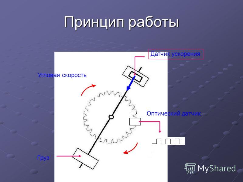 Принцип работы Датчик ускорения Оптический датчик Угловая скорость Груз