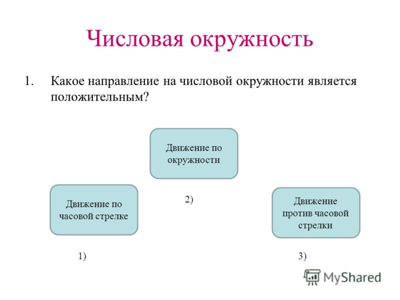 Числовая окружность 1.Какое направление на числовой окружности является положительным? Движение против часовой стрелки Движение по часовой стрелке Движение по окружности 1) 2) 3)