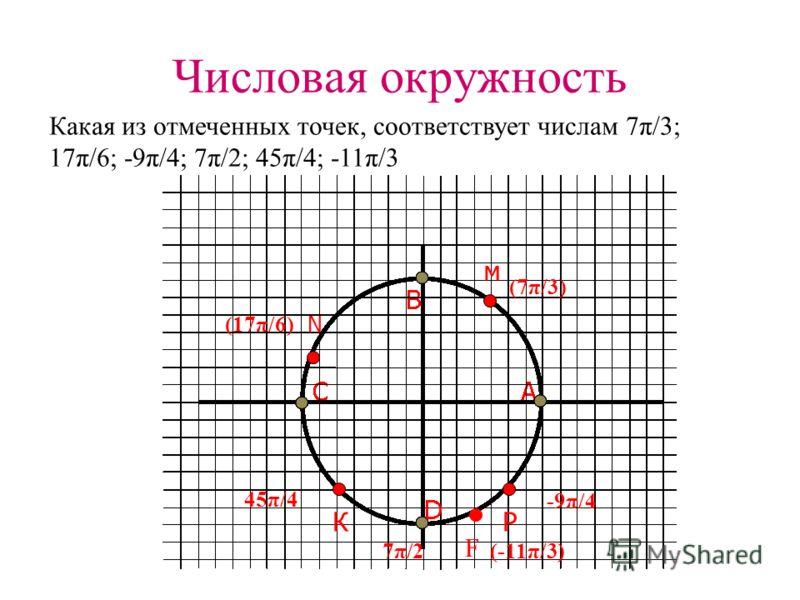 N РК м Числовая окружность Какая из отмеченных точек, соответствует числам 7π/3; 17π/6; -9π/4; 7π/2; 45π/4; -11π/3 F (7π/3) (17π/6) 45π/4 (-11π/3) -9π/4 7π/2