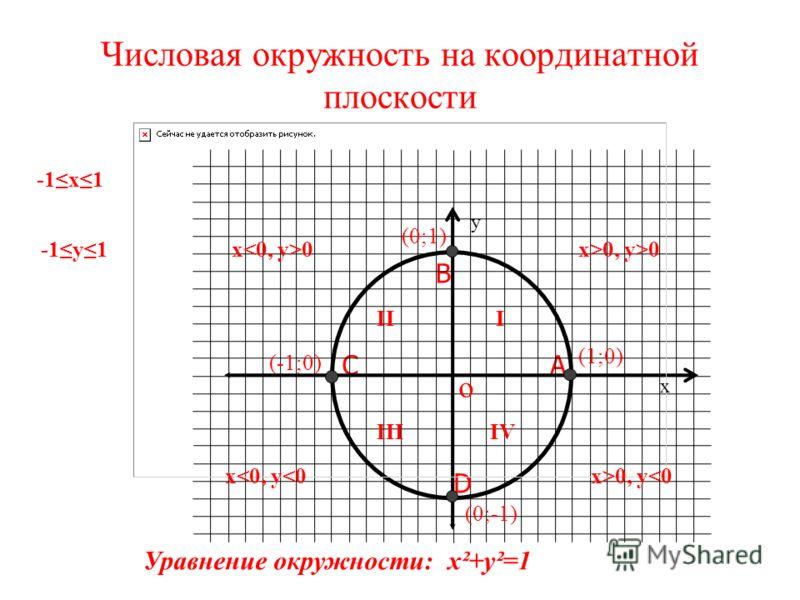 АС В D у о х х>0, y>0x 0 x