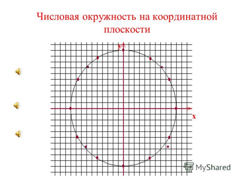 Числовая окружность на координатной плоскости х у х