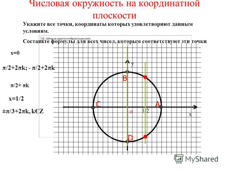 АС В D Числовая окружность на координатной плоскости у о х x=0 π/2+2πk; - π/2+2πk x=1/2 1/2 ±π/3+2πk, kЄZ Укажите все точки, координаты которых удовлетворяют данным условиям. Составьте формулы для всех чисел, которым соответствуют эти точки π/2+ πk