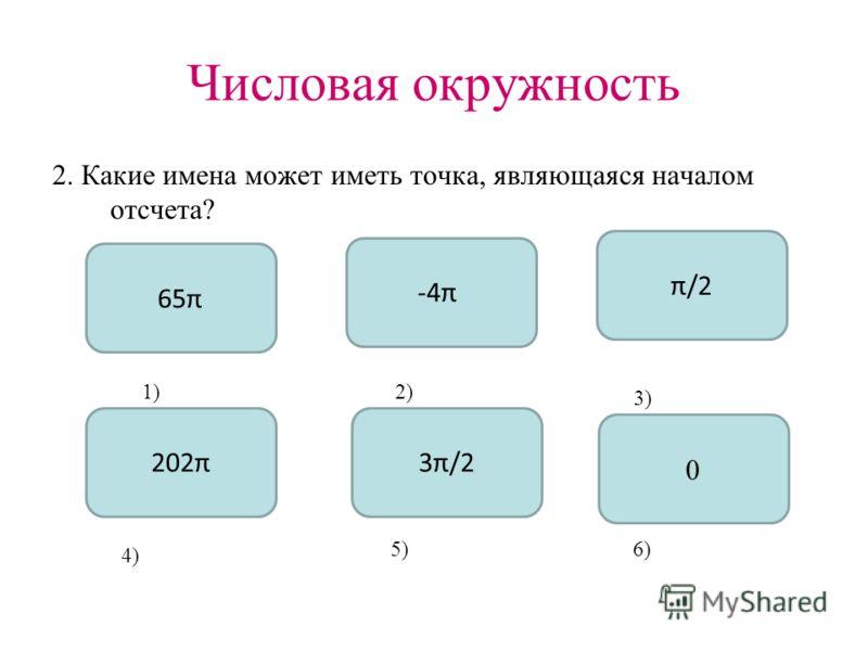 Числовая окружность 2. Какие имена может иметь точка, являющаяся началом отсчета? 0 202π -4π 3π/2 π/2 65π 1)2) 3) 4) 5) 6)