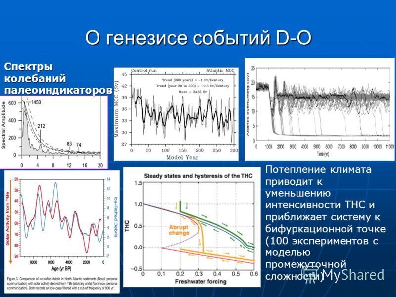 О генезисе событий D-O Спектры колебаний палеоиндикаторов Потепление климата приводит к уменьшению интенсивности ТНС и приближает систему к бифуркационной точке (100 экспериментов с моделью промежуточной сложности)