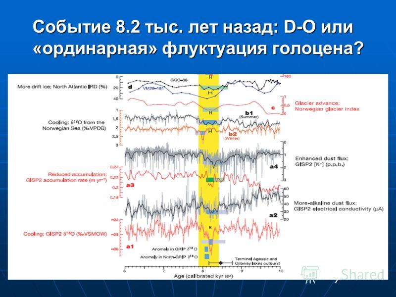 Событие 8.2 тыс. лет назад: D-O или «ординарная» флуктуация голоцена?