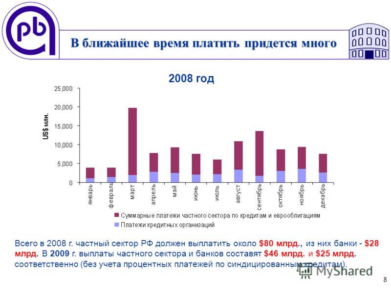 8 В ближайшее время платить придется много 2008 год Всего в 2008 г. частный сектор РФ должен выплатить около $80 млрд., из них банки - $28 млрд. В 2009 г. выплаты частного сектора и банков составят $46 млрд. и $25 млрд. соответственно (без учета проц