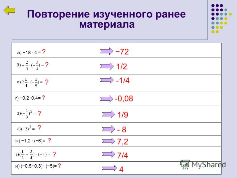Повторение изученного ранее материала г) 0,2 0,4= ? ж) 1,2 (6)= ? и) (0,50,3) (5)= ? а) 18 4 = ? 72 ? 1/2 ? -1/4 -0,08 ? 1/9 ? - 8 7,2 ? 7/4 4
