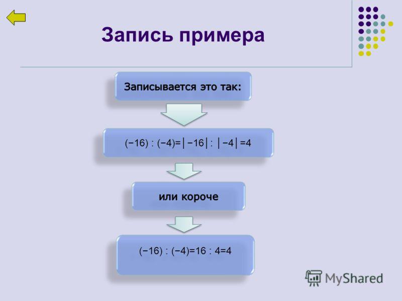 Запись примера (16) : (4)=16: 4=4