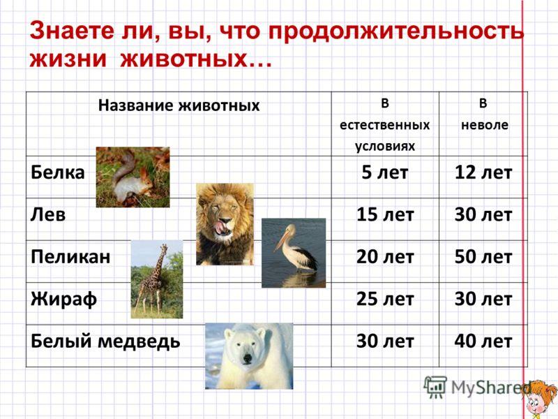 Высота взрослого жирафа 5 метров, высота детёныша в момент рождения на 3 метра меньше. Какова высота детёныша жирафа? 5 – 3 = 2 (м)